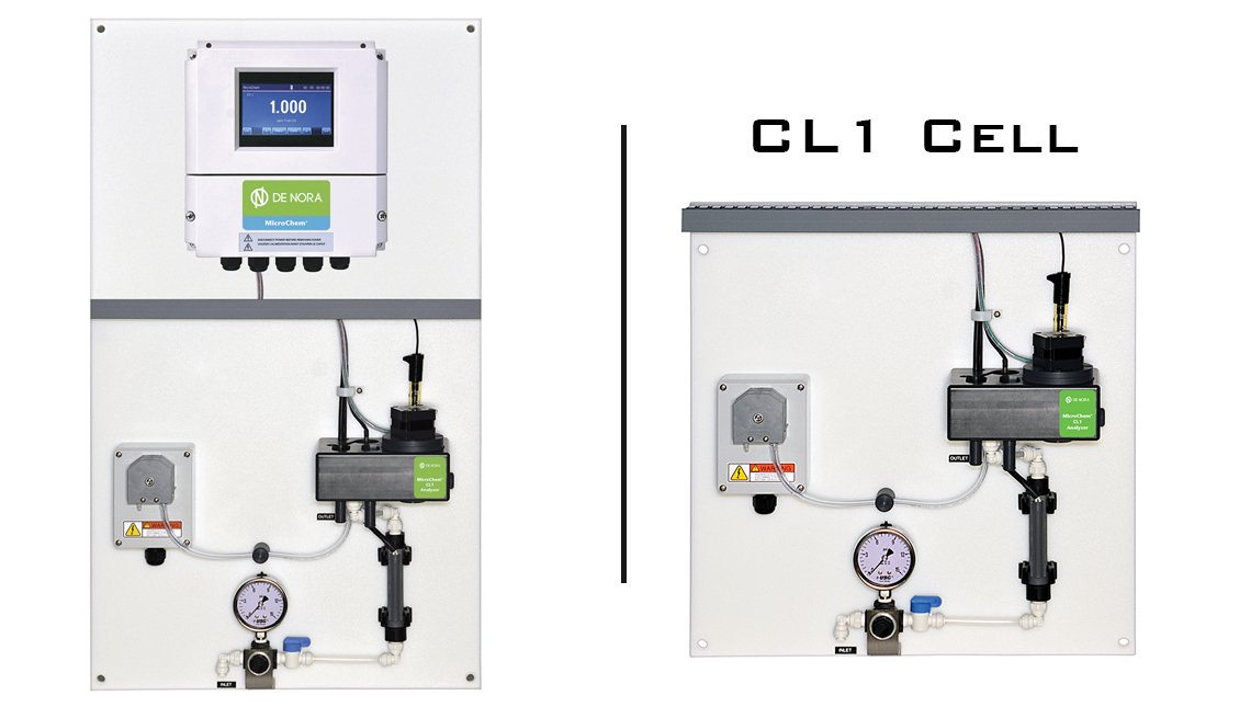 CL1 analyzer
