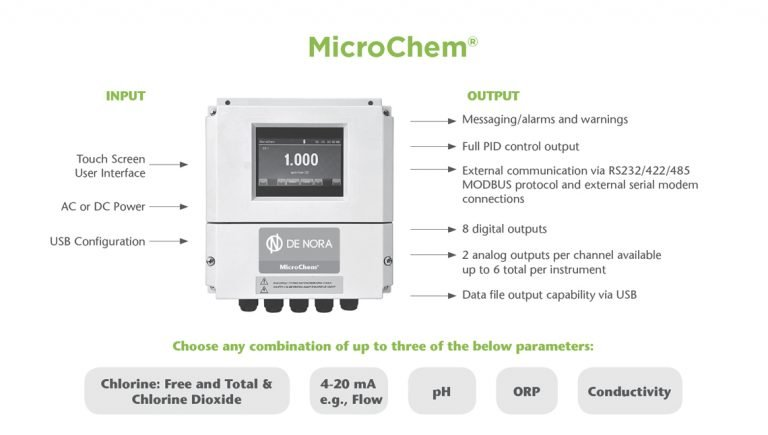 microchem operation